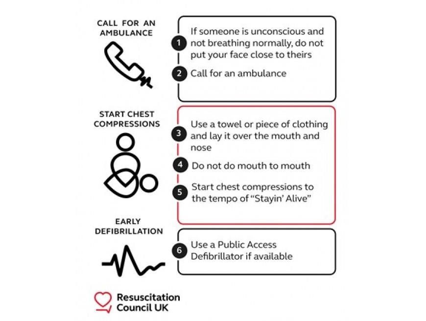 Resuscitation During the Coronavirus Pandemic