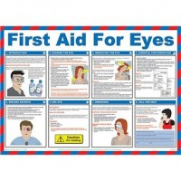 Eyewash Posters and Signs